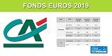 Assurance-Vie Taux 2019 du Crédit Agricole/LCL