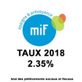 Assurance-Vie MIF, taux du fonds euros 2018 : 2.35%