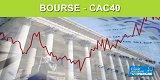 Places financières : tentative de rebond timide, le CAC 40 termine tout de même dans le vert