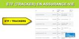 Assurance-vie : les 10 ETF (trackers) préférés des épargnants