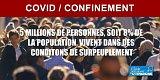 COVID / 8% des Français vivent dans des conditions de surpeuplement