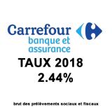 Assurance-Vie Carrefour Horizons : Taux 2018 de 2.44% sur le fonds euros Carrefour Avenir
