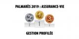 Palmarès 2019 Assurance-Vie de la Gestion profilée : performances 2018 comparées par profil de gestion