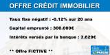 Crédit immobilier : quand pourrons-nous commencer à emprunter à taux négatif ?