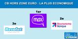 AuMaxPourMoi, la CB Max, la plus économique du marché, passe le cap des 100.000 clients