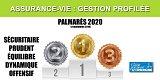 Assurance-vie : palmarès 2020 de la gestion profilée