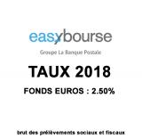 Assurance vie : le rendement 2018 du fonds euros du contrat EasyVie de EasyBourse (La Banque Postale) crée la surprise : 2.50% !