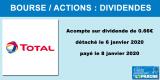 Actions Total : deuxième acompte sur dividende de 0,66€/action au titre de l'exercice 2019, en hausse de +3,1% par rapport à 2018