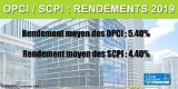 OPCI : d'excellentes performances en 2019, rendement moyen de 5.40%