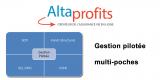 Assurance-vie : AltaProfits innove de nouveau en proposant la gestion pilotée ouverte, multi-poches