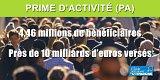 Prime d'activité : 4,26 millions de foyers bénéficiaires à fin 2019, près de 10 milliards d'euros redistribués