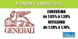 Assurance-Vie, taux 2019, chute des fonds euros Generali Eurossima et Netissima