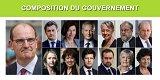 Liste des ministres du gouvernement de Jean-Pierre CASTEX