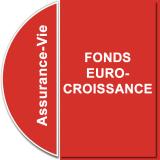 Fonds EuroCroissance : rendements/performances, les meilleurs et les autres
