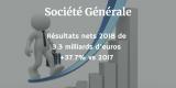 Société Générale : résultats 2018, bénéfices nets en hausse de +37.7% à 3.9 milliards d'euros