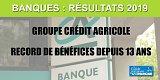 Groupe Crédit Agricole : carton plein en 2019, record de bénéfices depuis 13 ans