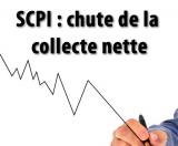 SCPI : une collecte nette 2018 en lourde chute de (-19.40%)