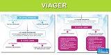 Viager : un guide pratique complet et gratuit pour mieux comprendre