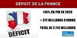 Récession : le déficit français explose bien plus largement que prévu, et le pire reste à venir...
