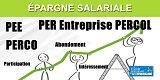 Épargne salariale : plafonds 2020 de versements et d'abondements sur l'intéressement et la participation