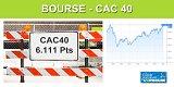 CAC40 : record battu, au plus haut depuis juillet 2007 !