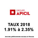 Assurance Vie, contrats assurés par APICIL, taux des fonds euros 2018 : de 1.91% à 2.35%