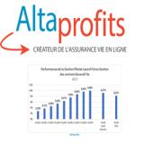 Assurance-Vie / Gestion profilée AltaProfits : des rendements 2017 allant jusqu'à +146% de hausse par rapport à 2016 !