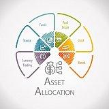 Robo-advisors : Amundi prend le contrôle de la #FinTech WeSave, un risque pour l'objectivité des allocations d'actifs préconisées ?