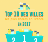 Immobilier : Top 10 des villes les plus chères de France en 2017