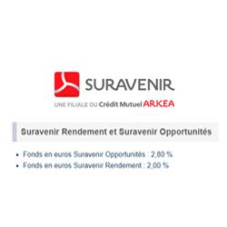 Suravenir / Taux fonds euros 2017 : Suravenir rendement à 2%, Suravenir Opportunités à 2.80%