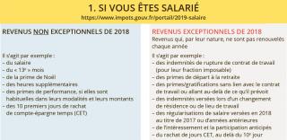 Impôts 2019 : comment déclarer des revenus exceptionnels perçus en 2018 ?