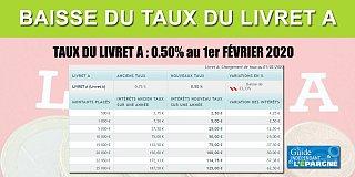 Livret A : baisse du taux à 0.50% au 1er février 2020, la Banque de France prépare psychologiquement les épargnants