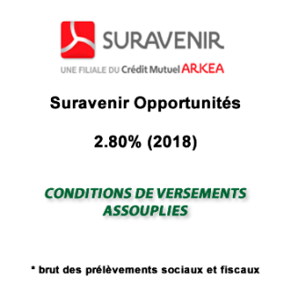 Fonds en euros Suravenir Opportunités (2.80% en 2018) : assouplissement temporaire des restrictions de versements jusqu'à fin mars 2019