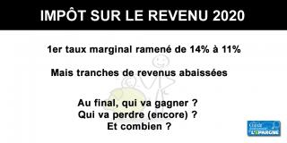 Barème des impôts 2021 IR (revenus 2020)