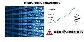 Fonds euros dynamiques : rendements 2019