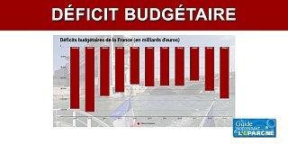 Loi de finances rectificative 2019 : le déficit budgétaire le plus important depuis 9 ans