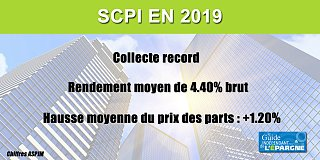 SCPI en 2019 : collecte record de 8,9 milliards d'euros, performance moyenne de 4.40%