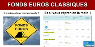 Assurance-Vie : comment battre le rendement des fonds euros classiques ?