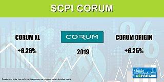 SCPI CORUM : des rendements 2019 une nouvelle fois au-delà des objectifs, à plus de 6% !