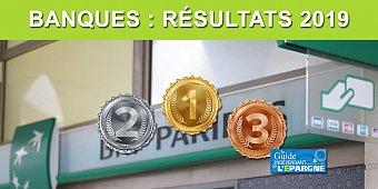 Banques : résultats nets (bénéfices) des banques, évolution 2020 vs 2019